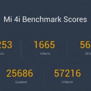 Hasil Benchmark Xiaomi Mi 4i dari GSMArena