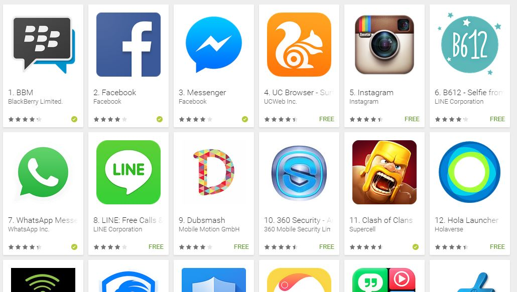Aplikasi Android Bikin Hp Lemot