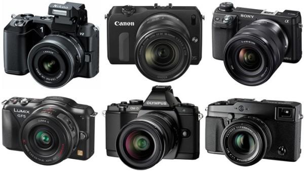 Alasan dan Tips Beli kamera Mirrorless