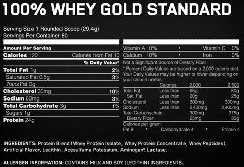 Kandungan protein whey