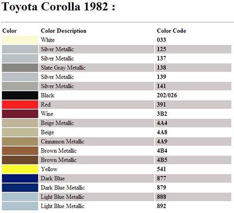 Pilihan Warna Orisinil DX 82