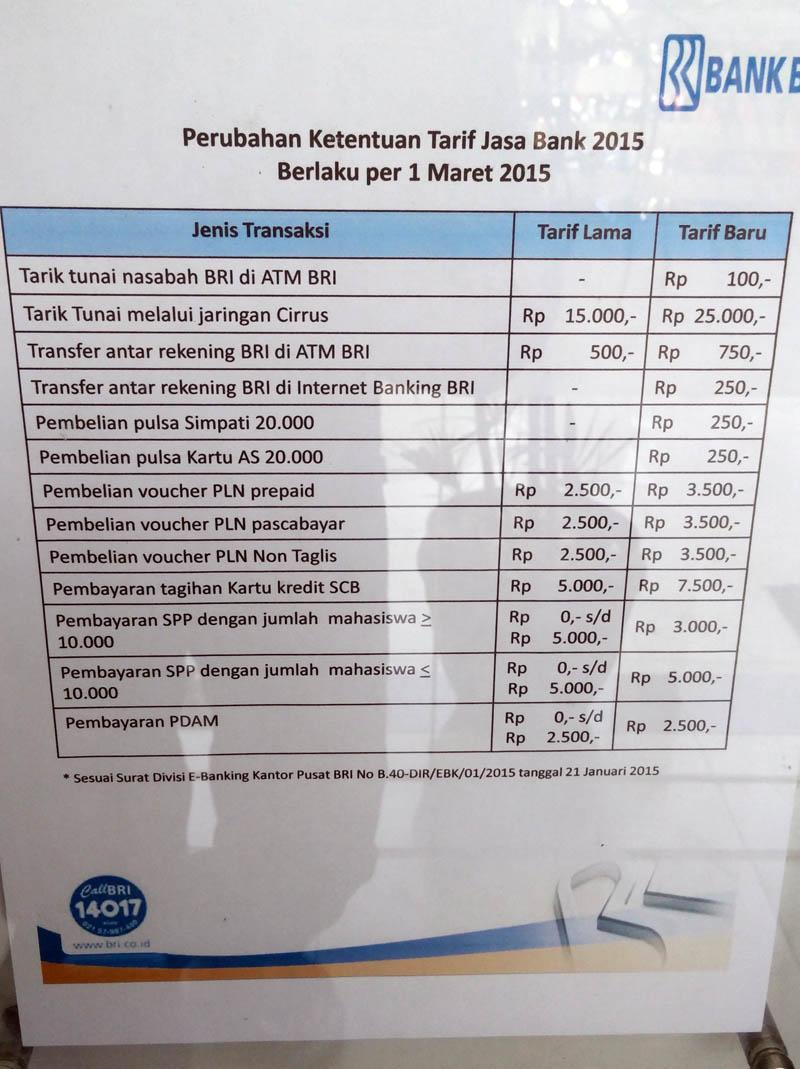 Biaya Transaksi ATM BRI dan Internet Banking