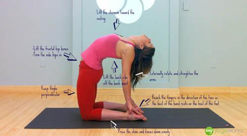 Latihan Yoga Camel Pose Untuk Menambah Tinggi Badan