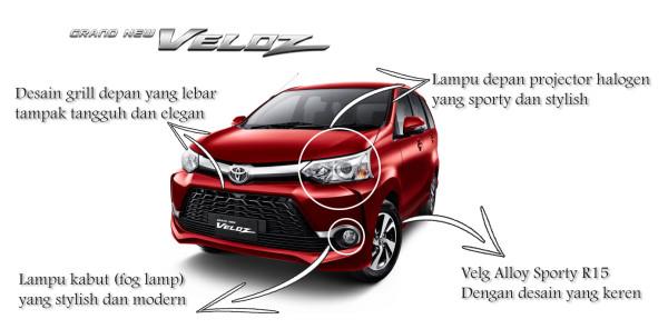 Review Mobil Toyota Veloz Untuk Keluarga