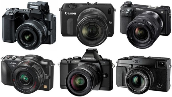 Alasan dan Tips Beli kamera Mirrorless