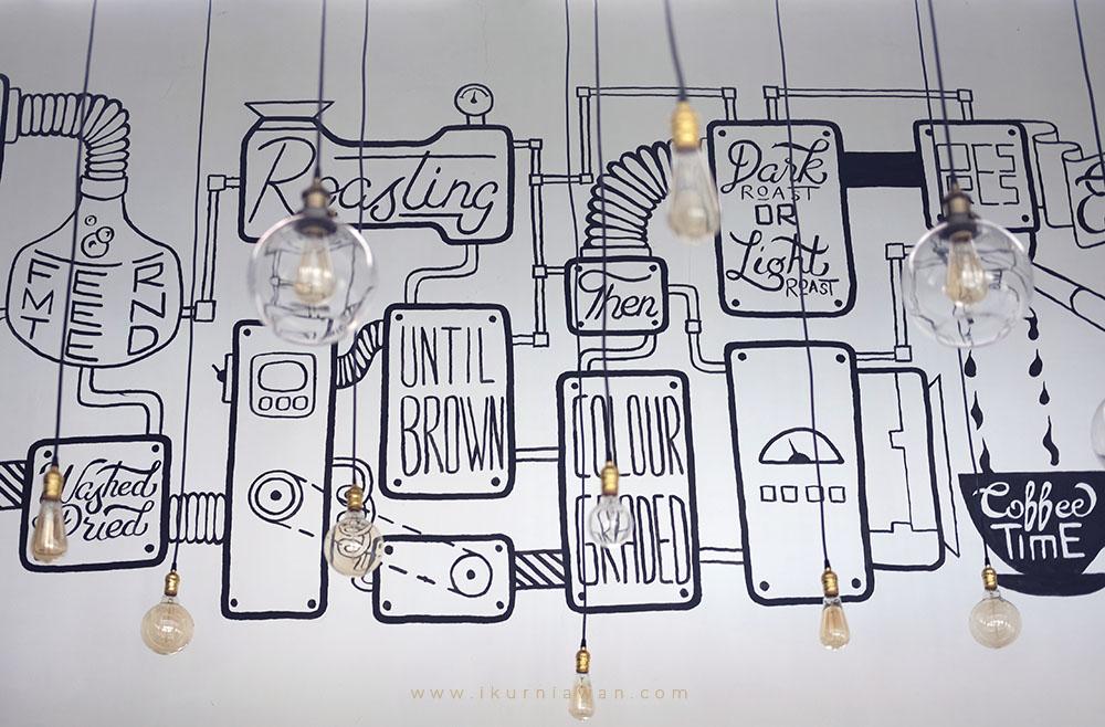 Dekorasi Kafe Instagram di Bandar Lampung
