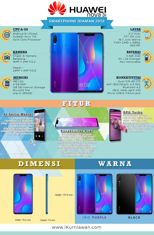 Spesifikasi Android Huawei Nova 3i Indonesia